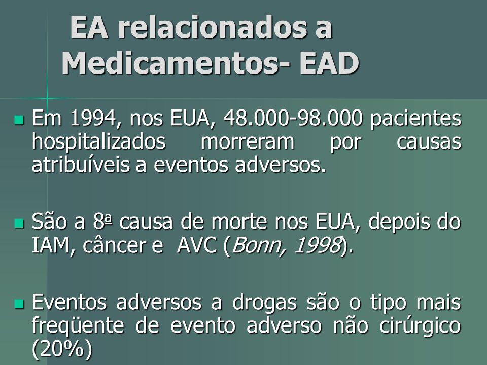 EA relacionados a Medicamentos- EAD