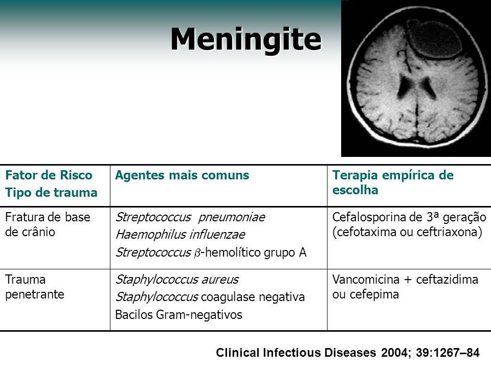 Meningite Fator de Risco Tipo de trauma Agentes mais comuns