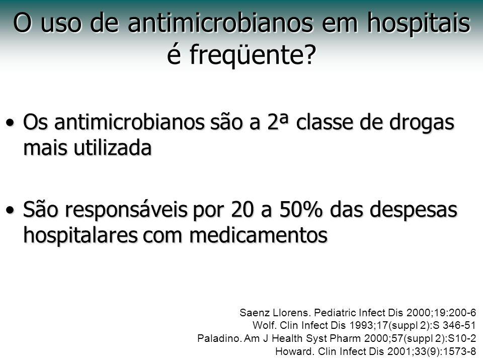 O uso de antimicrobianos em hospitais é freqüente
