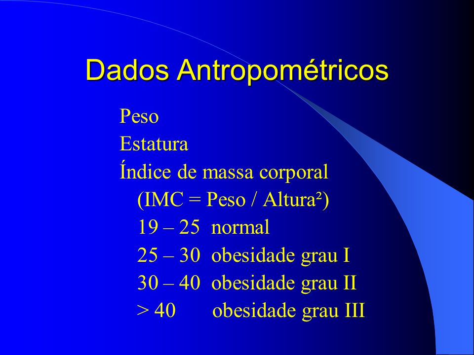 Dados Antropométricos