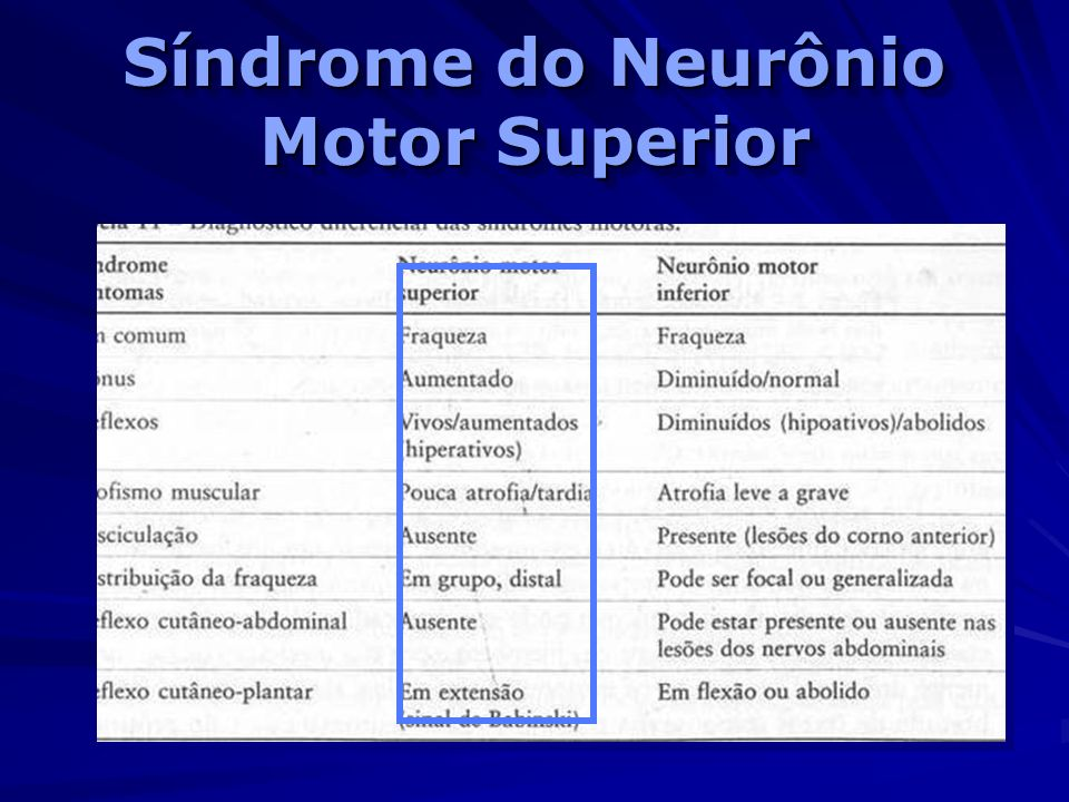 Síndrome do Neurônio Motor Superior