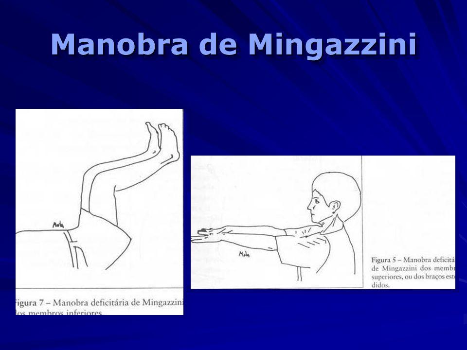 Manobra de Mingazzini