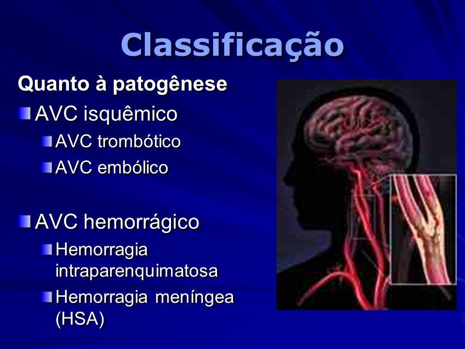 Classificação Quanto à patogênese AVC isquêmico AVC hemorrágico