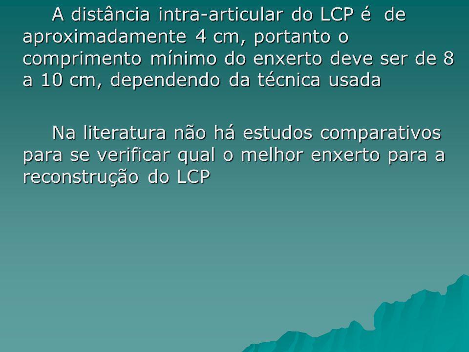 A distância intra-articular do LCP é de aproximadamente 4 cm, portanto o comprimento mínimo do enxerto deve ser de 8 a 10 cm, dependendo da técnica usada
