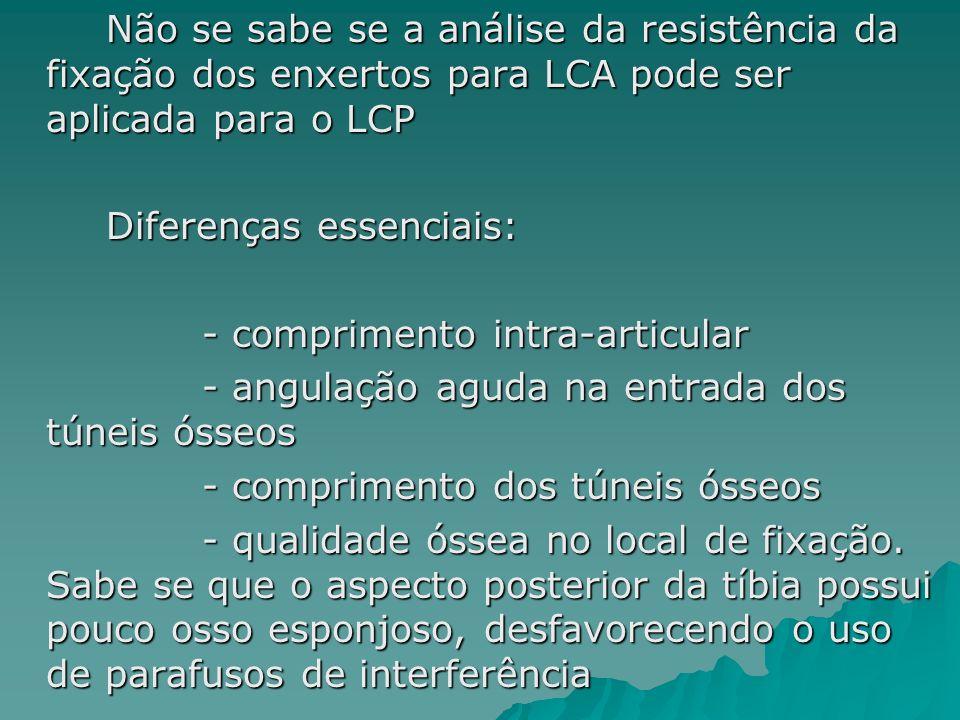 Não se sabe se a análise da resistência da fixação dos enxertos para LCA pode ser aplicada para o LCP