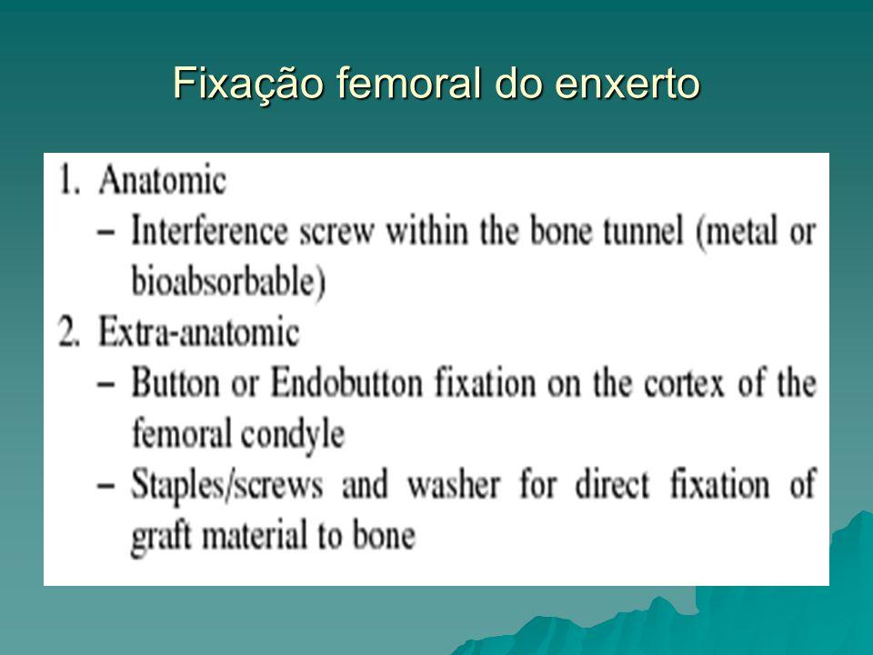 Fixação femoral do enxerto