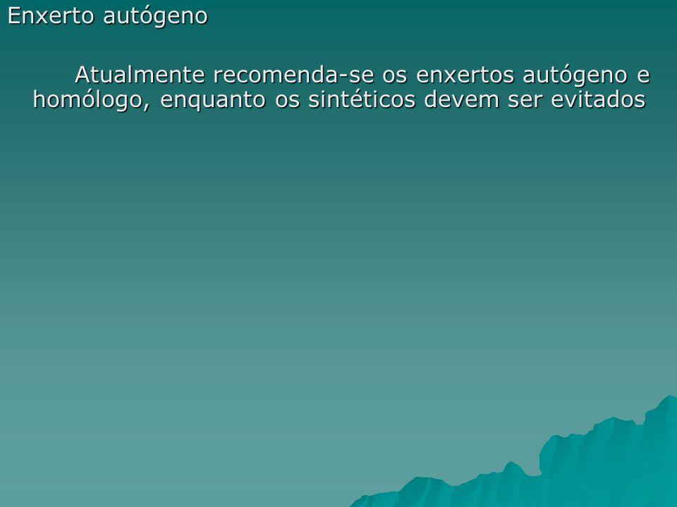 Enxerto autógeno Atualmente recomenda-se os enxertos autógeno e homólogo, enquanto os sintéticos devem ser evitados.