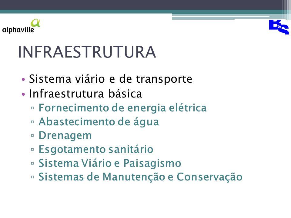 INFRAESTRUTURA Sistema viário e de transporte Infraestrutura básica