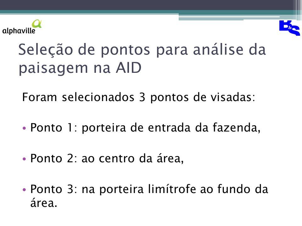 Seleção de pontos para análise da paisagem na AID