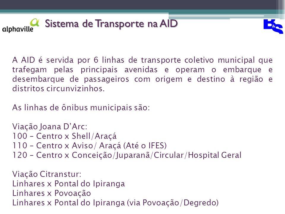 Sistema de Transporte na AID