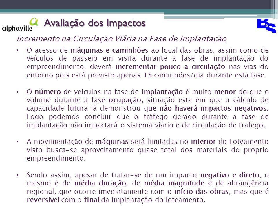 Avaliação dos Impactos
