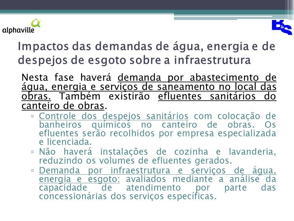 Impactos das demandas de água, energia e de despejos de esgoto sobre a infraestrutura