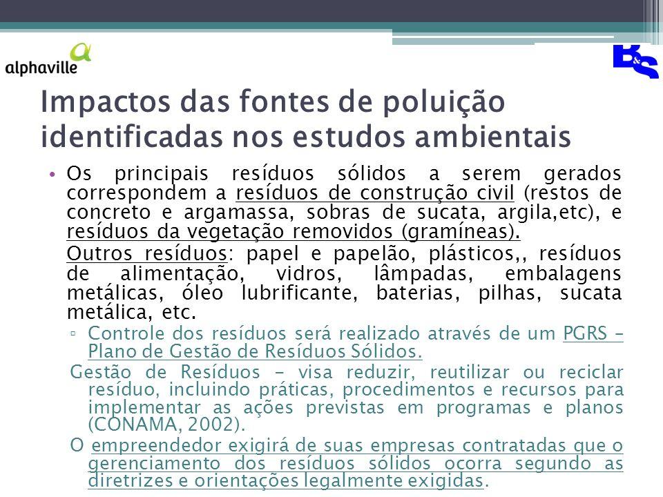 Impactos das fontes de poluição identificadas nos estudos ambientais