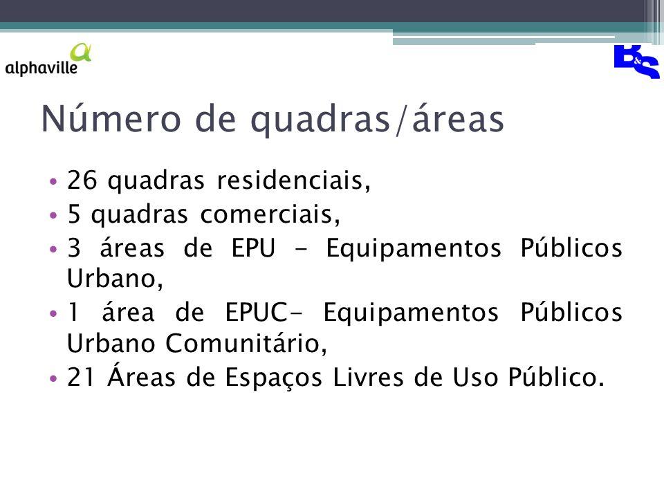 Número de quadras/áreas