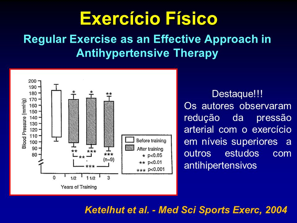 Regular Exercise as an Effective Approach in Antihypertensive Therapy
