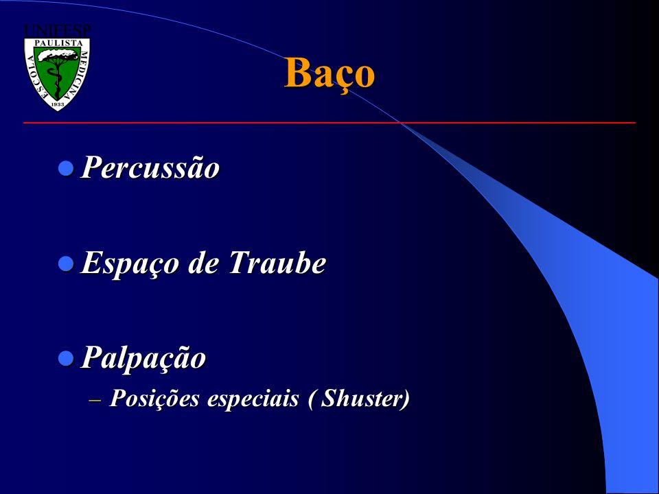 Baço Percussão Espaço de Traube Palpação Posições especiais ( Shuster)