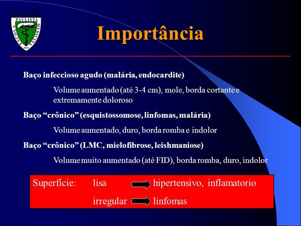Importância Superfície: lisa hipertensivo, inflamatorio
