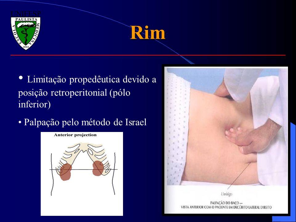 Rim Limitação propedêutica devido a posição retroperitonial (pólo inferior) Palpação pelo método de Israel.