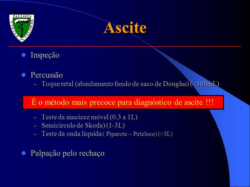 Ascite Inspeção Percussão