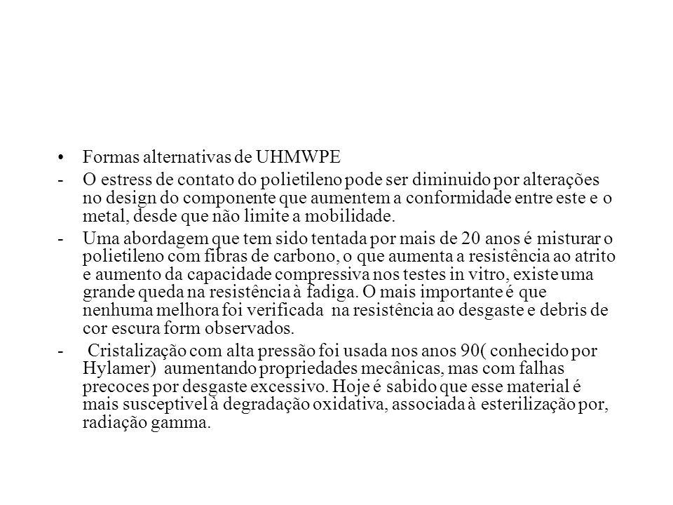 Formas alternativas de UHMWPE
