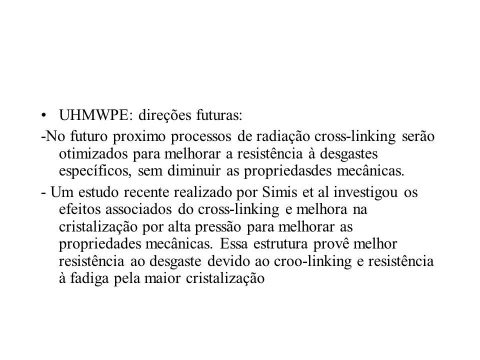 UHMWPE: direções futuras: