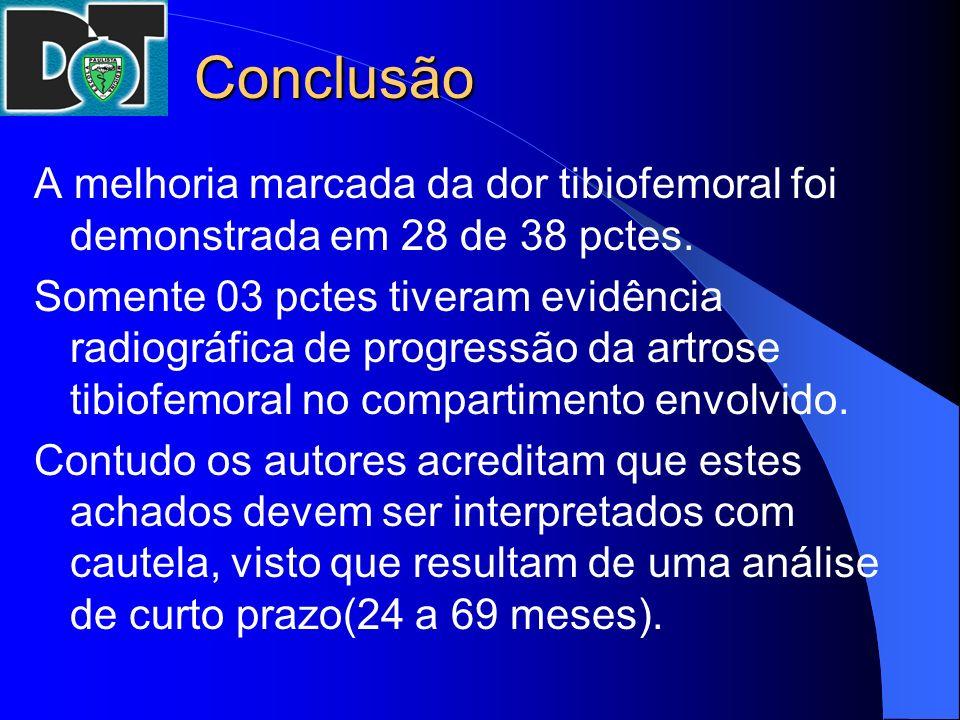Conclusão A melhoria marcada da dor tibiofemoral foi demonstrada em 28 de 38 pctes.