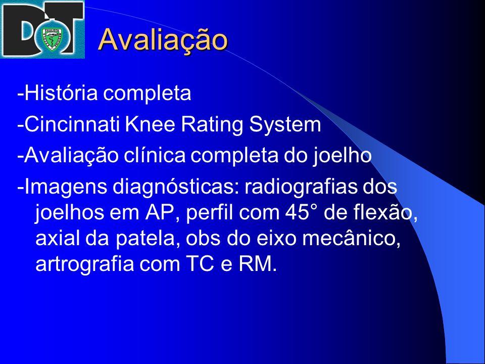 Avaliação -História completa -Cincinnati Knee Rating System
