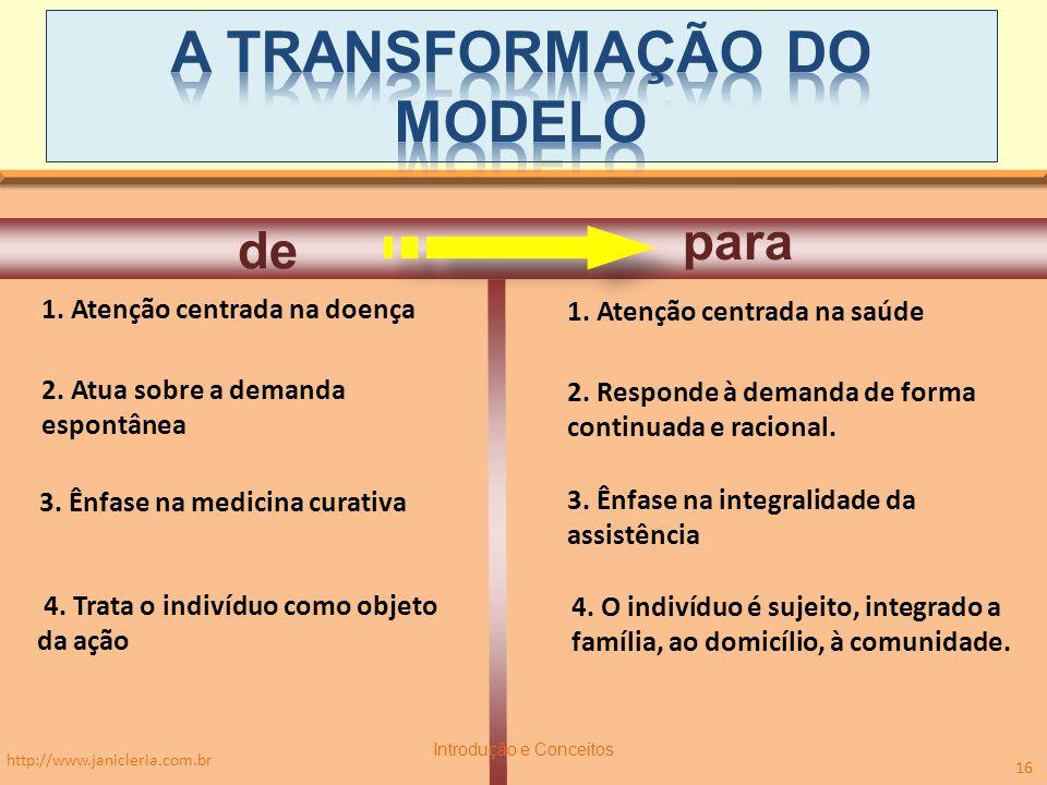 A TRANSFORMAÇÃO DO MODELO