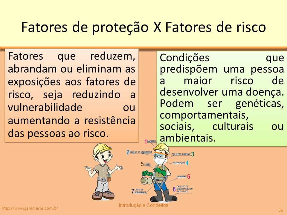 Fatores de proteção X Fatores de risco