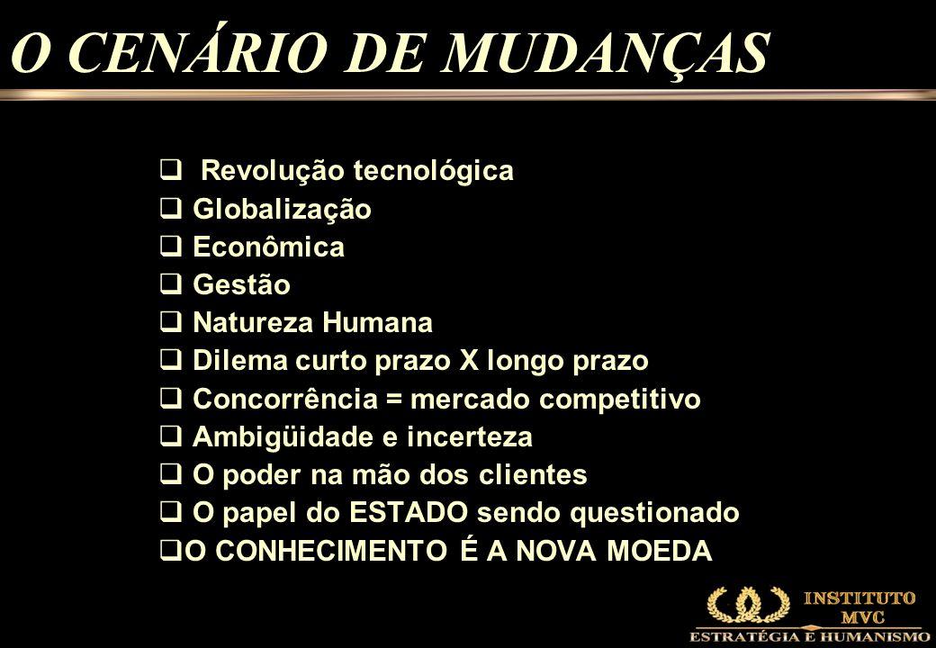 O CENÁRIO DE MUDANÇAS Revolução tecnológica Globalização Econômica