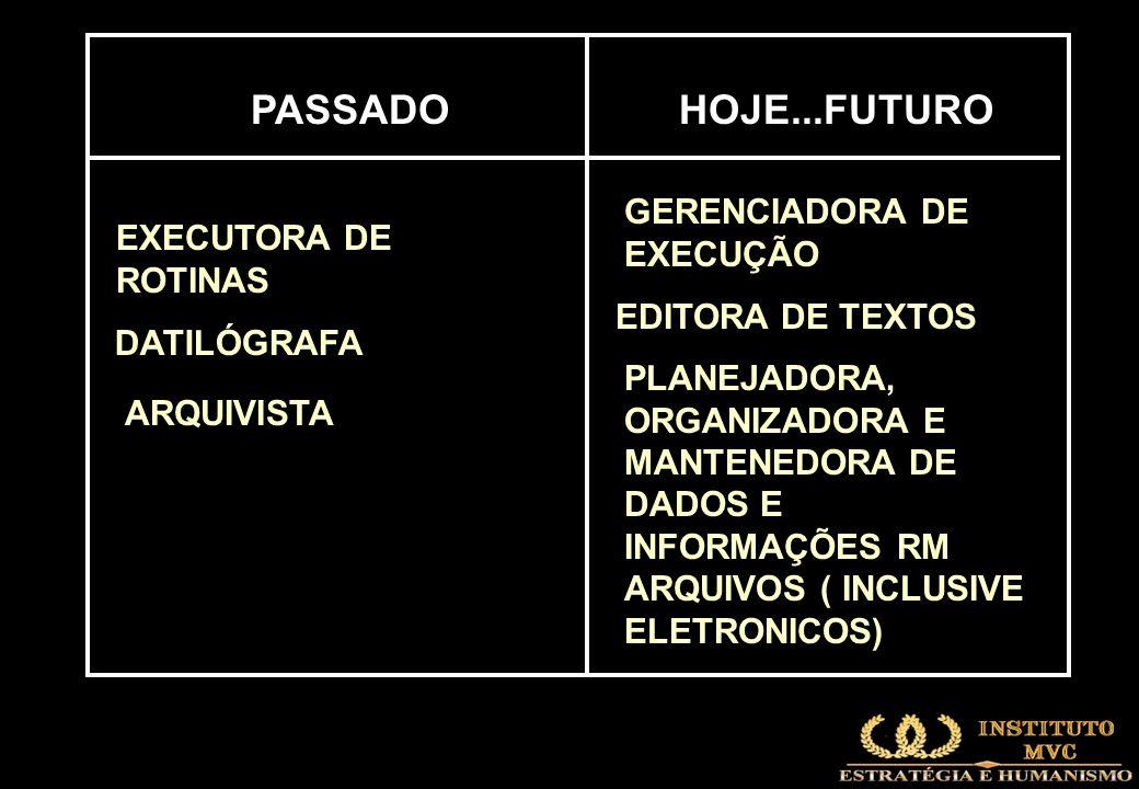 PASSADO HOJE...FUTURO GERENCIADORA DE EXECUÇÃO EXECUTORA DE ROTINAS