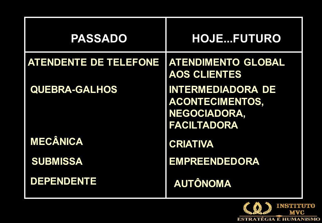 PASSADO HOJE...FUTURO ATENDENTE DE TELEFONE