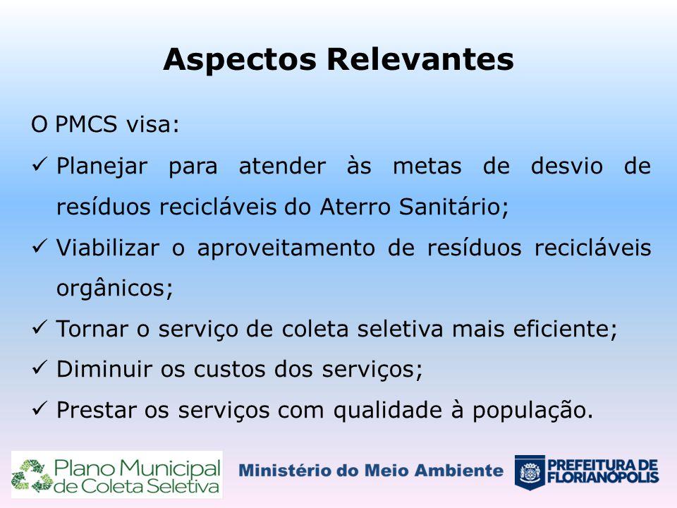 Aspectos Relevantes O PMCS visa: