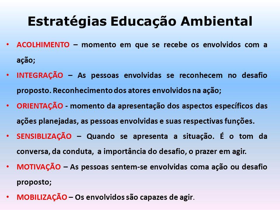 Estratégias Educação Ambiental