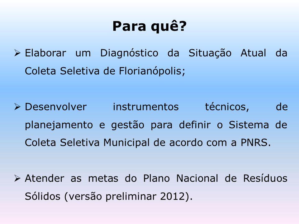 Para quê Elaborar um Diagnóstico da Situação Atual da Coleta Seletiva de Florianópolis;
