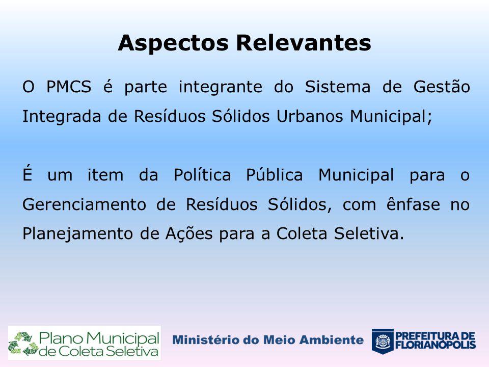Aspectos Relevantes O PMCS é parte integrante do Sistema de Gestão Integrada de Resíduos Sólidos Urbanos Municipal;