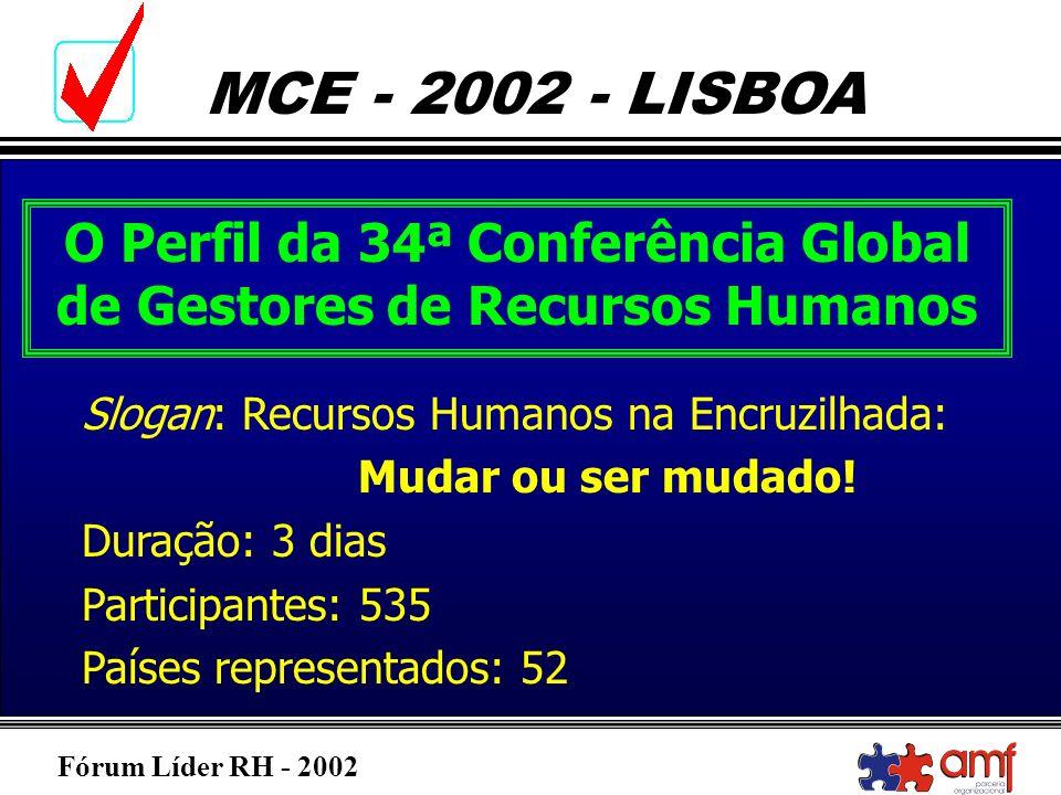 O Perfil da 34ª Conferência Global de Gestores de Recursos Humanos