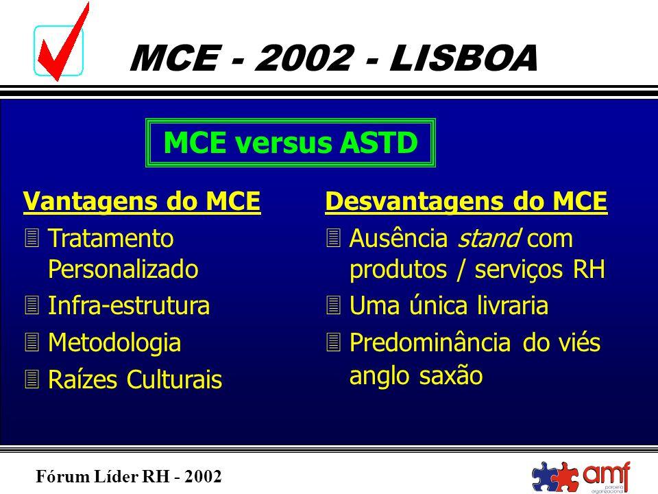 MCE versus ASTD Vantagens do MCE Tratamento Personalizado