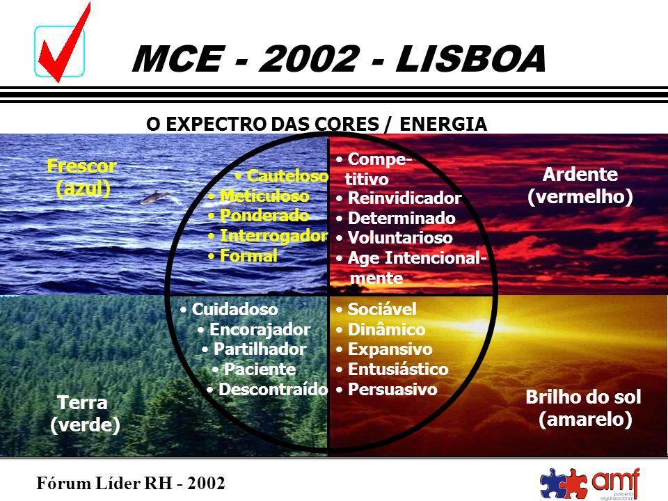 O EXPECTRO DAS CORES / ENERGIA