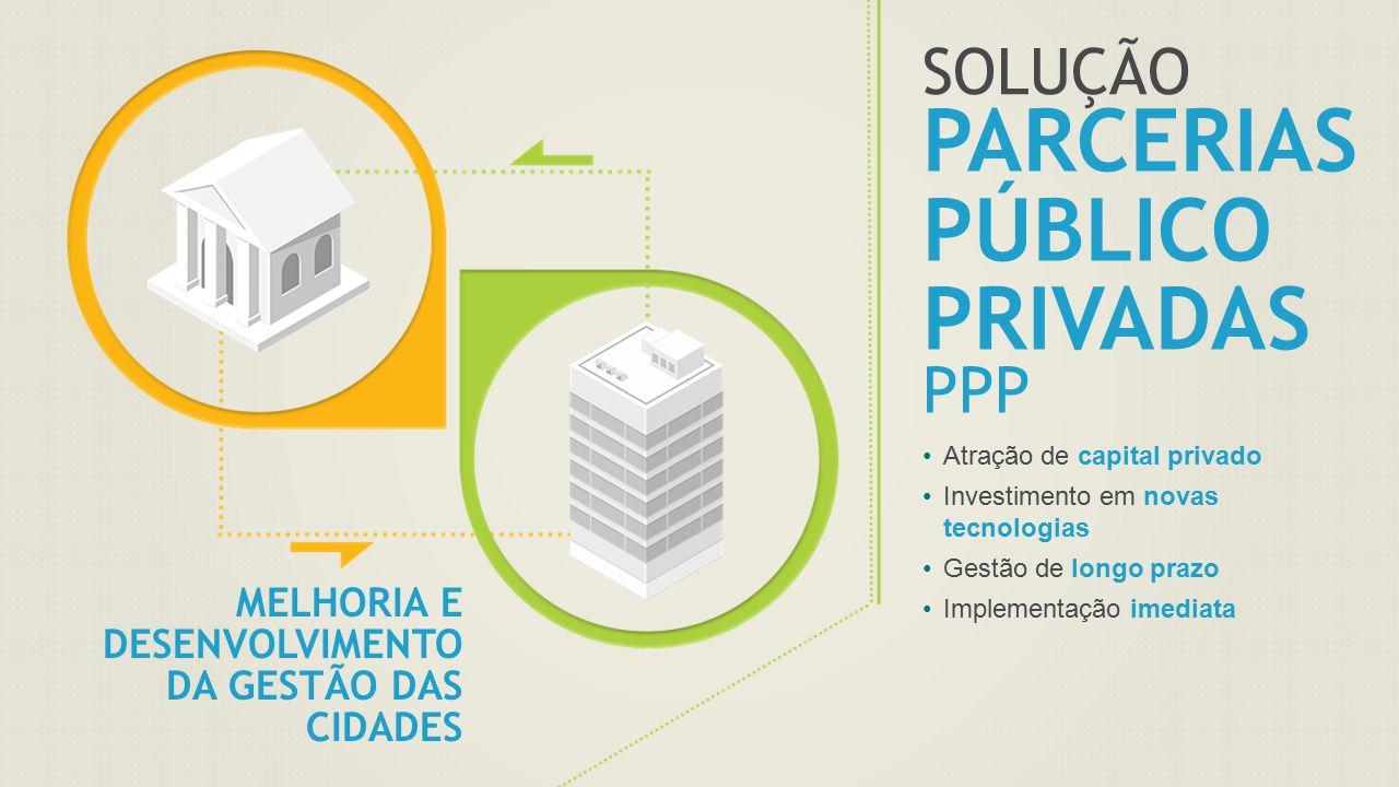 PARCERIAS PÚBLICO PRIVADAS