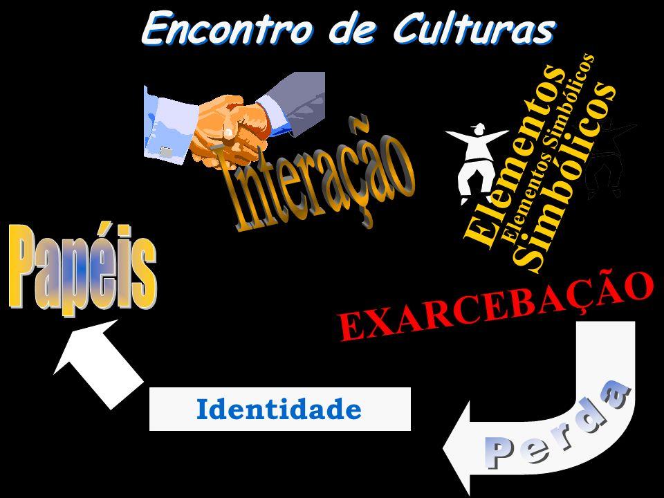 Elementos Simbólicos Encontro de Culturas EXARCEBAÇÃO Interação Papéis