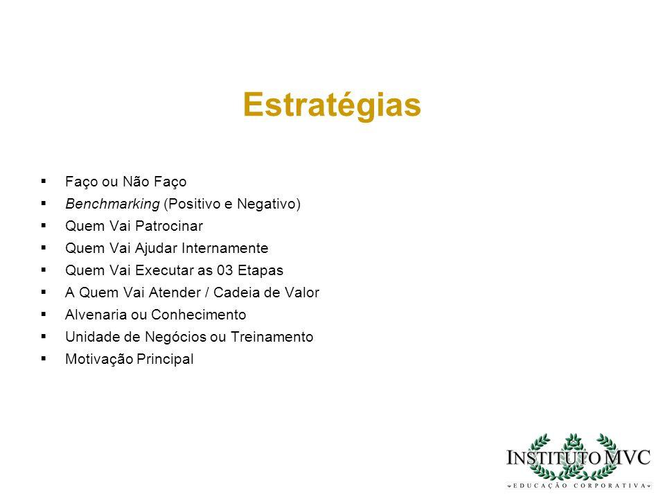 Estratégias Faço ou Não Faço Benchmarking (Positivo e Negativo)