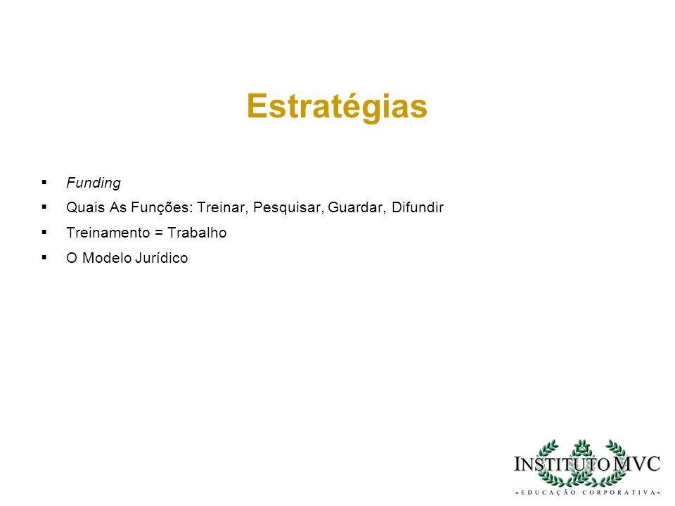 Estratégias Funding. Quais As Funções: Treinar, Pesquisar, Guardar, Difundir. Treinamento = Trabalho.