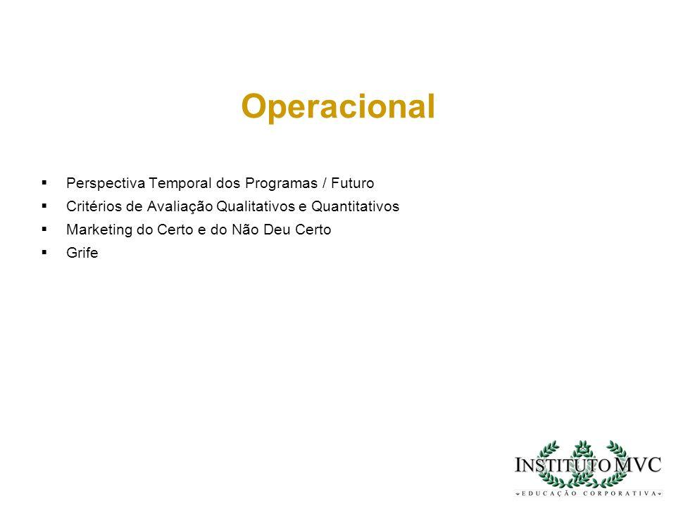 Operacional Perspectiva Temporal dos Programas / Futuro