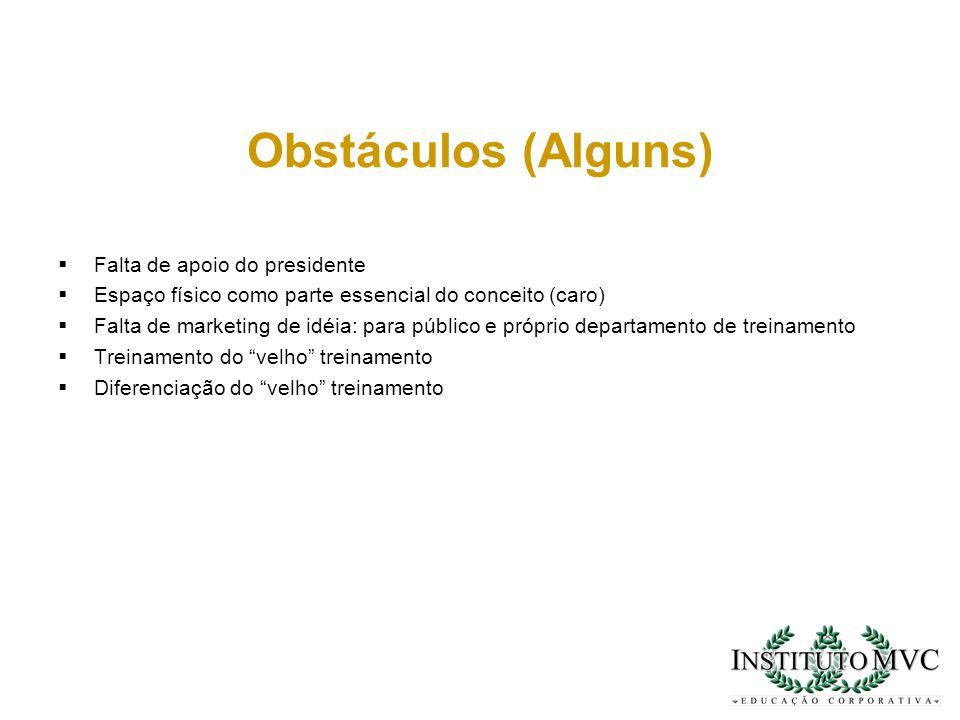 Obstáculos (Alguns) Falta de apoio do presidente