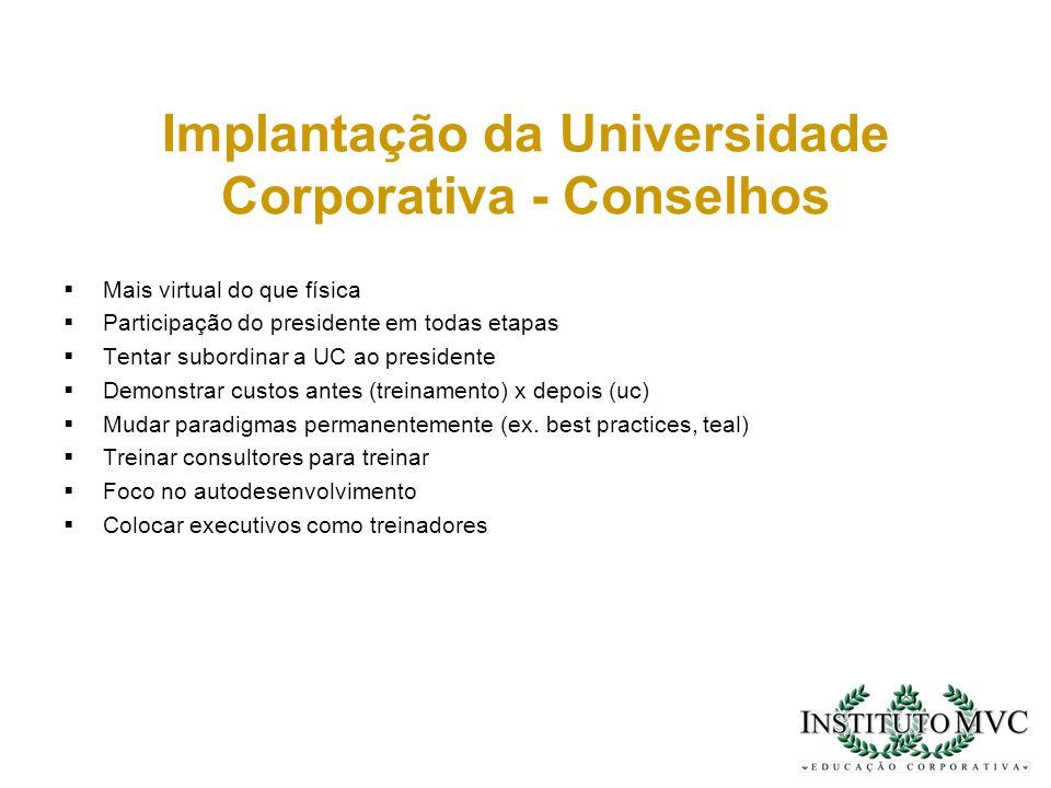 Implantação da Universidade Corporativa - Conselhos