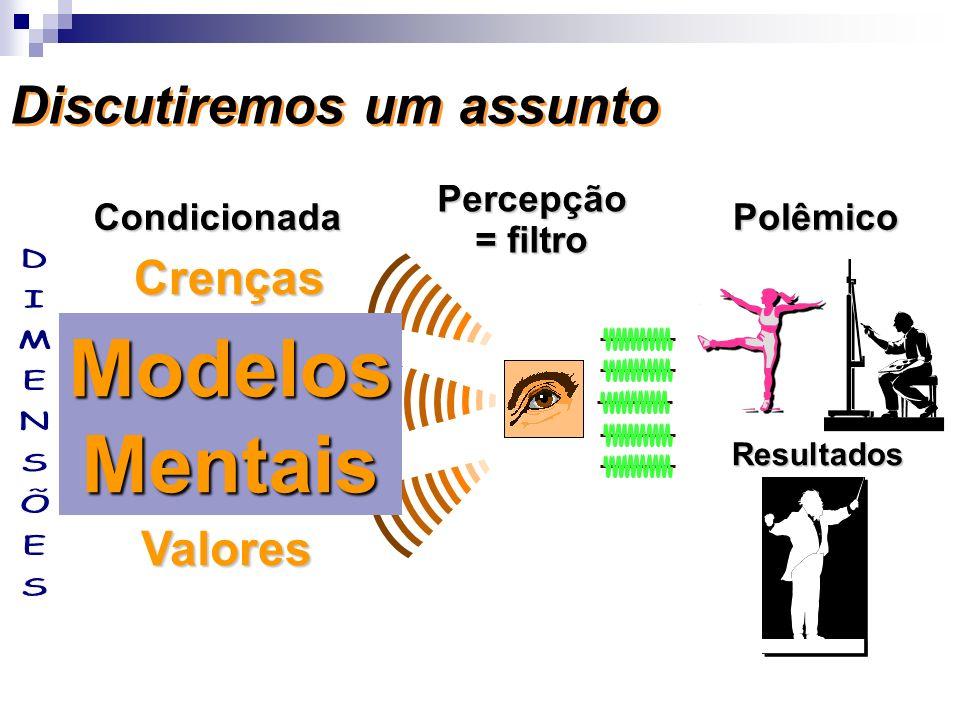 Modelos Mentais Discutiremos um assunto Crenças Modelos Mentais