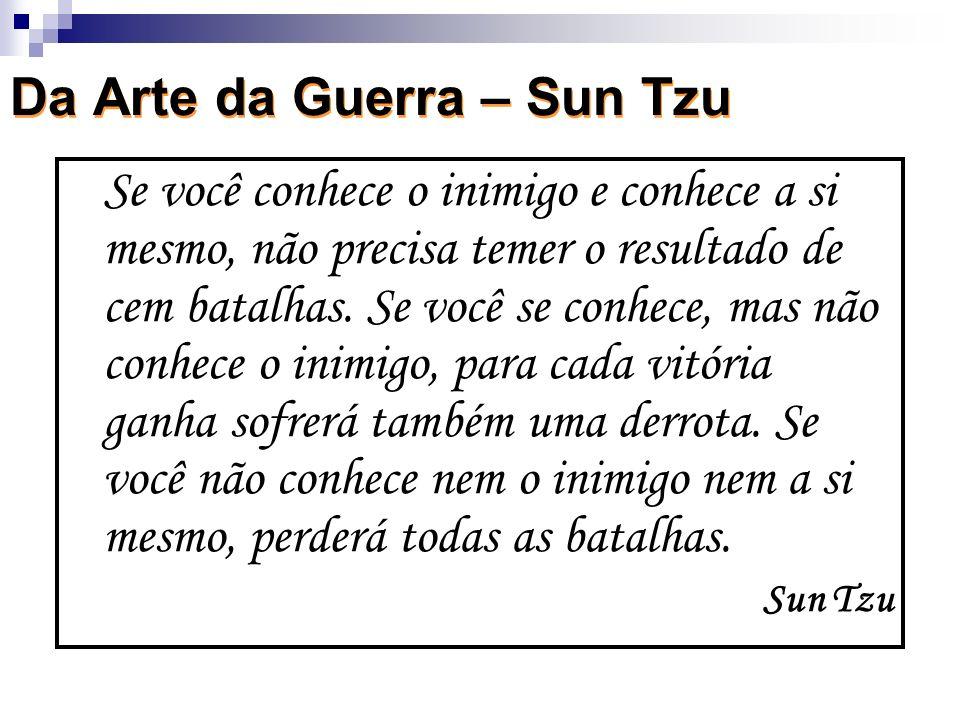 Da Arte da Guerra – Sun Tzu