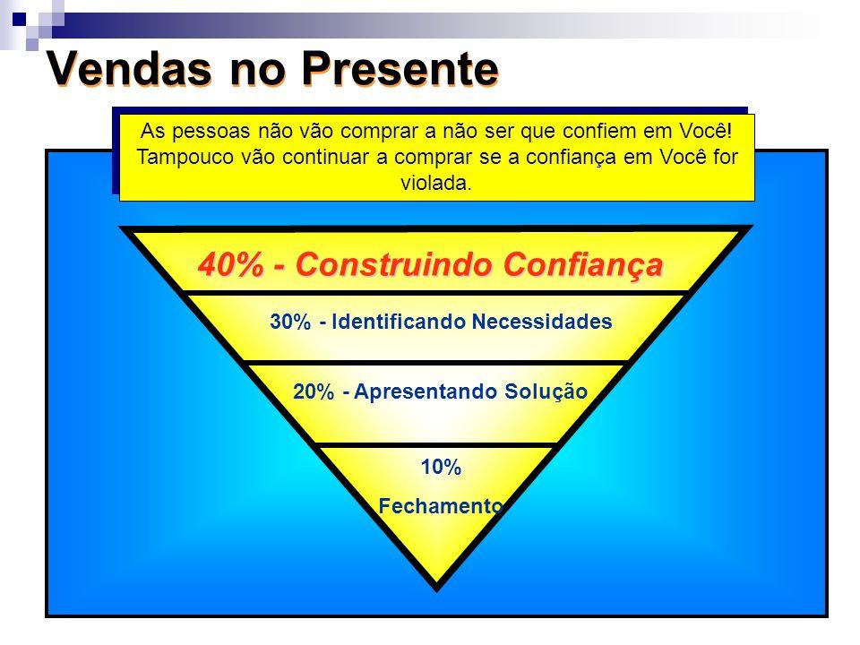 Vendas no Presente 40% - Construindo Confiança