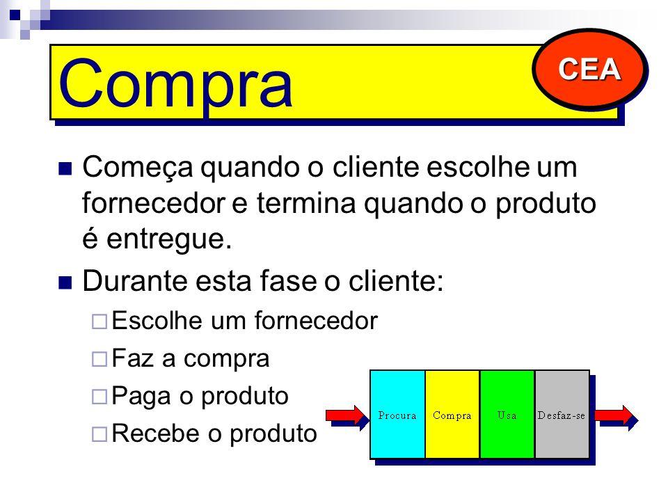 CEA Compra. Começa quando o cliente escolhe um fornecedor e termina quando o produto é entregue. Durante esta fase o cliente: